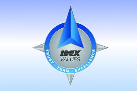 IDEX-Werte