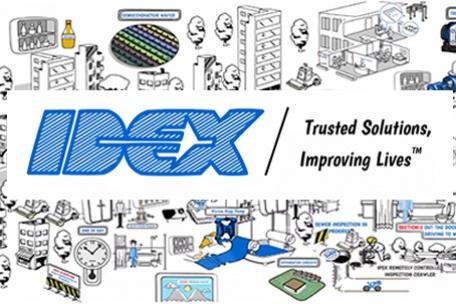 IDEX – Zuverlässige Lösungen, die Leben verbessern